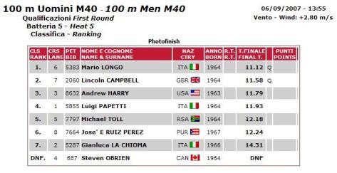 World Masters Athletics 2007 – M40 200 meters Heat 5
