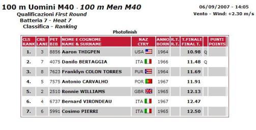 World Masters Athletics 2007 – M40 200 meters Heat 7