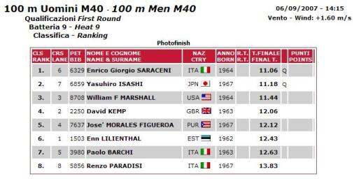World Masters Athletics 2007 – M40 100 meters Heat 9