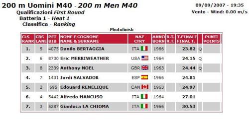 World Masters Athletics 2007 – M40 200 meters Heat 1