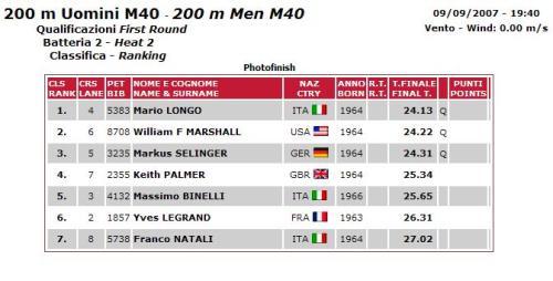 World Masters Athletics 2007 – M40 200 meters Heat 2