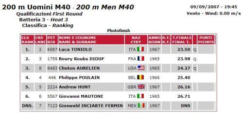 World Masters Athletics 2007 – M40 200 meters Heat 3