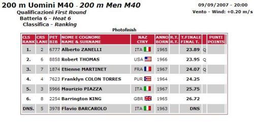 World Masters Athletics 2007 – M40 200 meters Heat 6