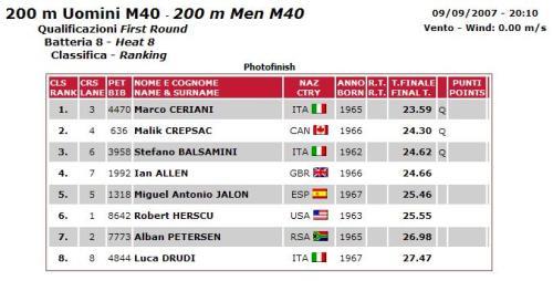 World Masters Athletics 2007 – M40 200 meters Heat 8