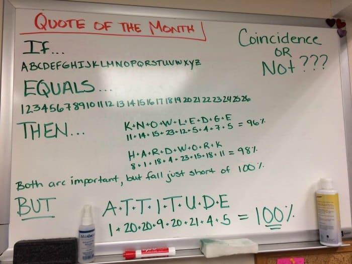 attitude equals 100 percent
