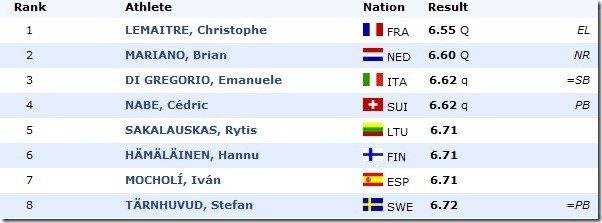 60m men SF 2 European Athletics Championships 2011, Paris