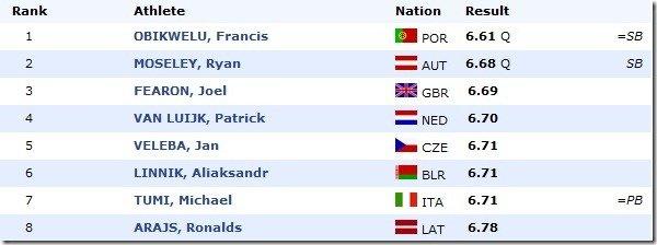60m men SF 3 European Athletics Championships 2011, Paris
