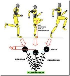 Advanced Plyometrics for Jump and Sprint Training