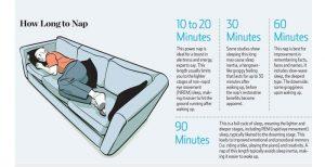 Sleep – The Ultimate Repair Tool