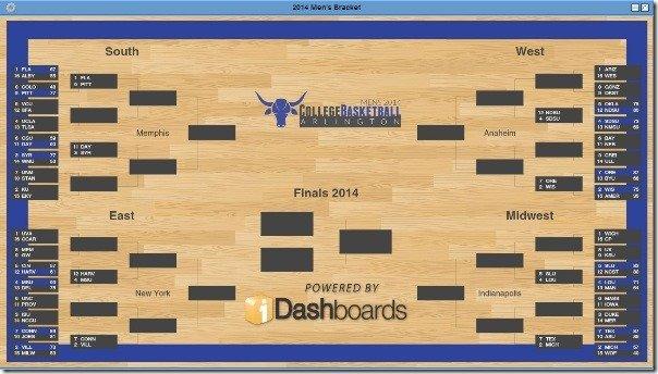 NCAA Final Four Brackets 2014