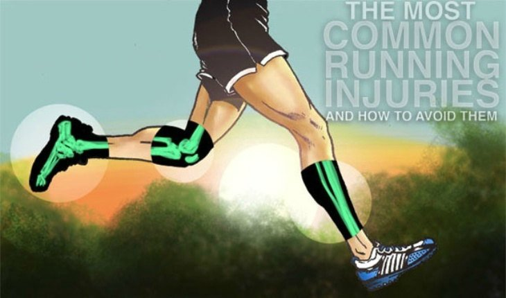 most common running injuries and how to prevent them