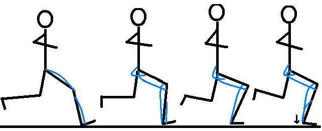 should athletes sprint on their heels. Black Bedroom Furniture Sets. Home Design Ideas