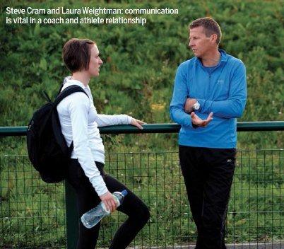 Steve Cram Laura Weightman Athletics Weekly Mag