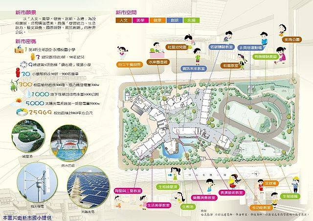 Xinshi Elementary School New Taipei City Map