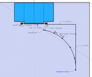 High Jump Intercept Point 2
