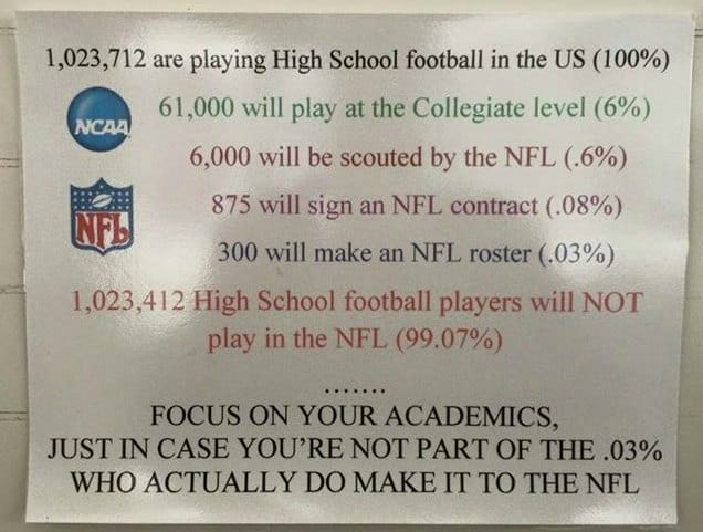 HS Football stats