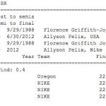 USATF 2015 W200m Results Top 4 with reaction time
