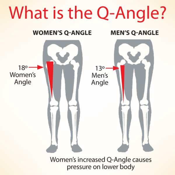 Q_Angle