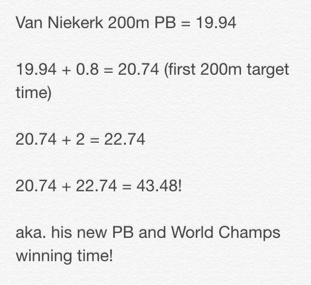 wayde van niekerk 400m splits 2015 WC