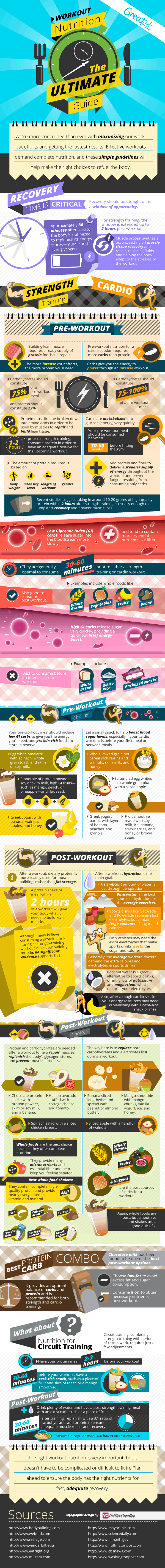 The-Complete-Guide-to-Workout-Nutrition