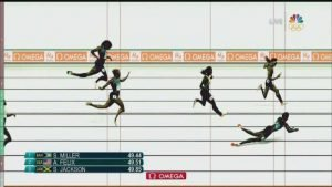 Understanding How a Photo Finish Camera Works