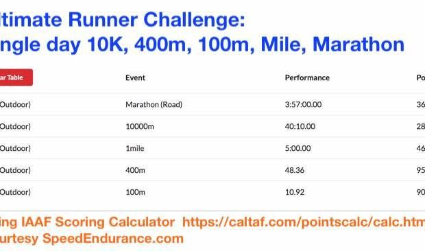 Ultimate Runner Challenge: Single day 10K, 400m, 100m, Mile, Marathon