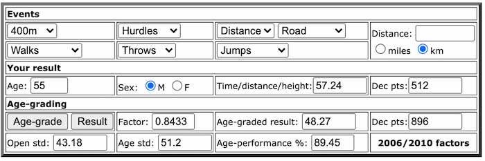 Masters Age Grade Calculator